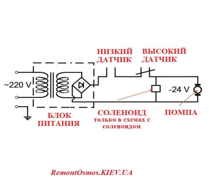 Электрическая схема помпы обратного осмоса