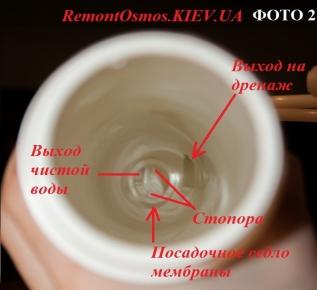 Корпус колба мембраны обратного осмоса